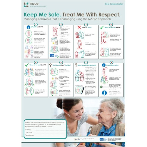 Keep Me Safe Poster (A1 Size)