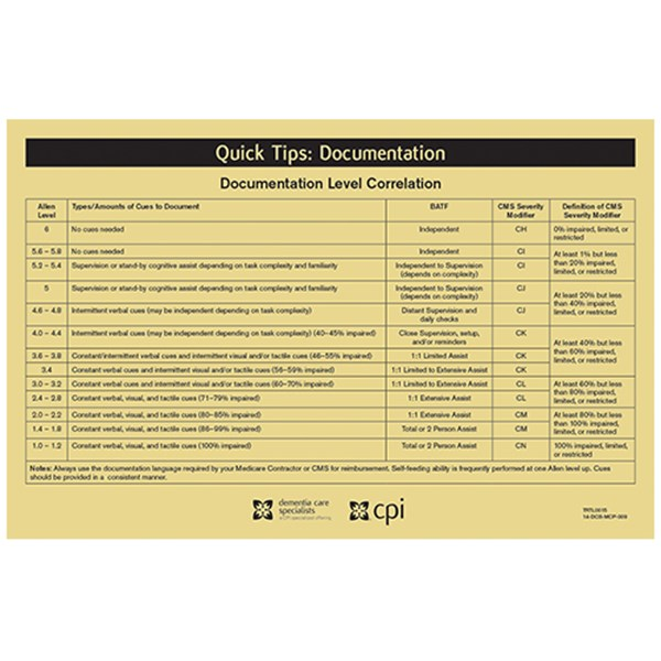 Quick Tips Yellow Laminated Card - TESTING