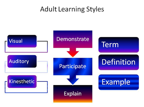 Adult Learning_Med Culture's contextually rooted and multi ...