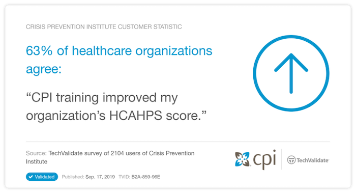how to improve hcahps scores